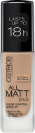Отзывы Основа тональная CATRICE All Matt Plus Shine Control Make Up 025 Sand Beige